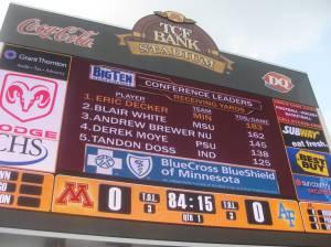 Giant scoreboard